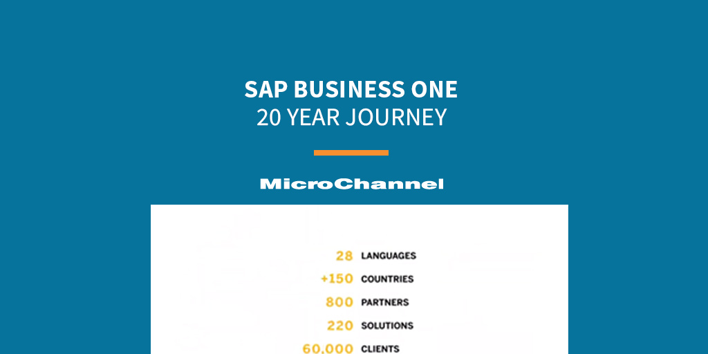 SAP Business One Journey of 20 Years